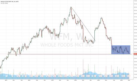 WFM: Whole Foods - $WFM - Whole Problems