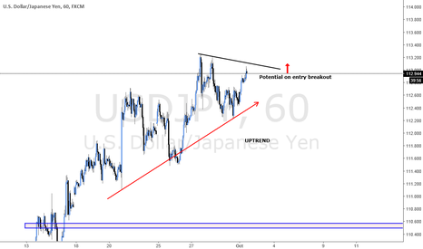 USDJPY: TREND CONTINUATION WITH ENTRY ON BREAKOUT