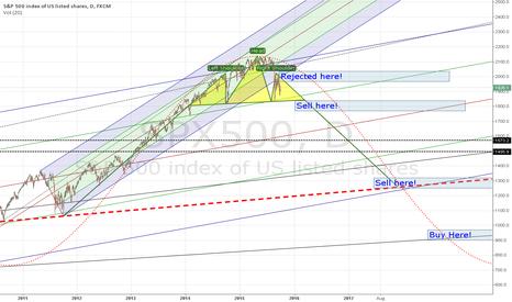 SPX500: Short For Long Time Starts Ticking!