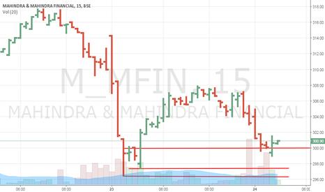 M_MFIN: M&MFIN