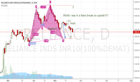 RELIANCE: Study ony: Jio making Jina temporarily difficult?