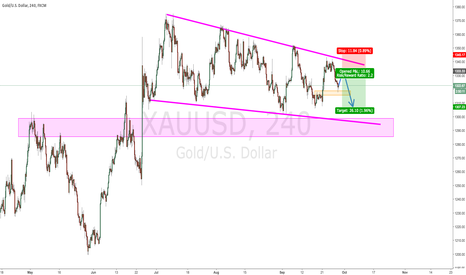 XAUUSD: GOLD Channel, Waiting for a possible retest. => Possible Short