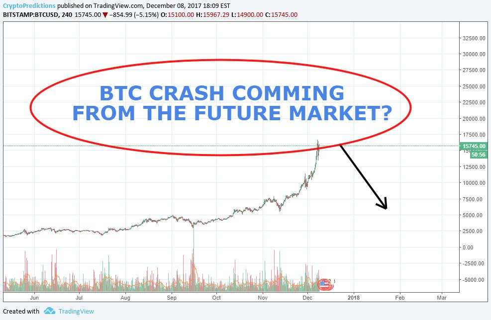 bitcoin-futures-handel auf tradingview mt gox diebstahl
