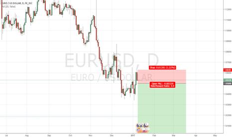 EURUSD: EUR/USD heading down to parity !!!! dollar lost abit of strength