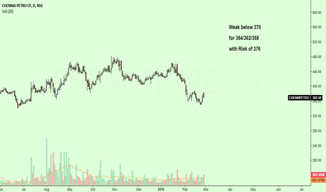 CHENNPETRO: It will hit our targets???
