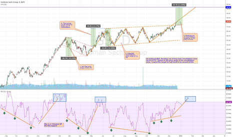 GS: GS Daily Analysis 12/24/2013