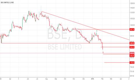 BSE: BSE
