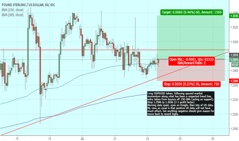 GBPUSD: GBPUSD - continuation of trend