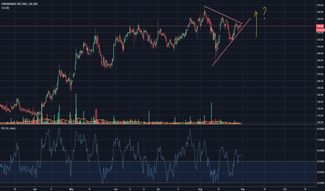 COROMANDEL: COROMANDEL triangle ?