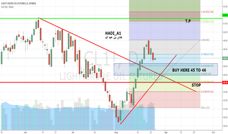 CL1!: OIL BUY AT 45 TO 46