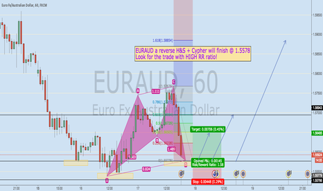 EURAUD: EURAUD 1h H&S+Cypher, Great confluence