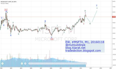 MSFT: Elliott Wave Analysis & Forecast, #MSFT, M1, 20160118