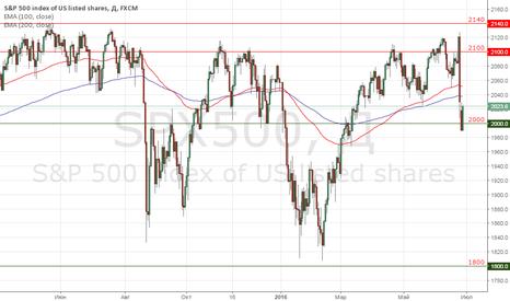 SPX500: S&P500 – ставка на восстановление рынка к 2100-2140 п