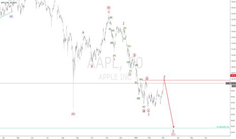 AAPL: aapl Hourly chart Update wave 4 minor toward completion 102 erea