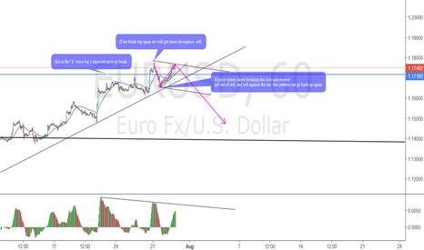 EURUSD: EURUSD Expanding flat Correction update.