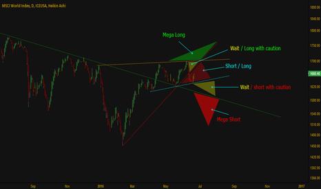 R21!: Global Market Outlook
