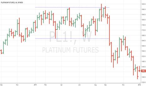PL1!: Rectangle in platinum