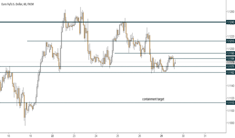 EURUSD: If the Queen engages in Flatulence