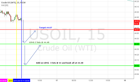 USOIL: Go long 2lots @ 44.40 and immediate target is 44.67 is 0.27