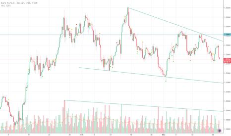 EURUSD: EUR/USD - Kami menjangkakan dolar mengukuh