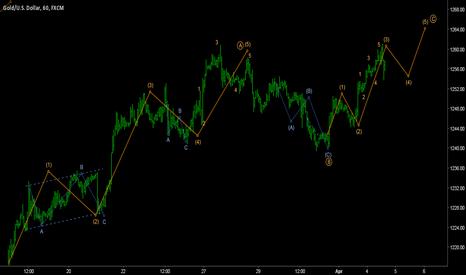 XAUUSD: GOLD/DOLLAR - Potential ZIGZAG before the BIG SHORT!