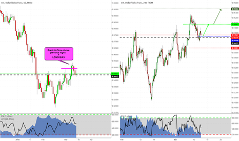 USDCHF: Following the trend on USDCHF