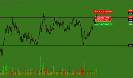 HINDALCO: MAY Watchlist - Stock No. 3 - HINDALCO