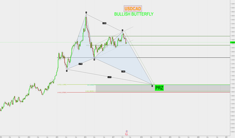 USDCAD: MAY BE NOW IT'S GOING DOWN