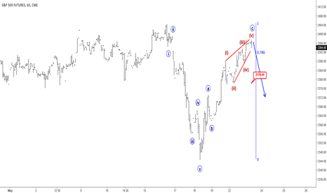 SP1!: Elliott Wave analysis: S&P500 May Face A Reversal