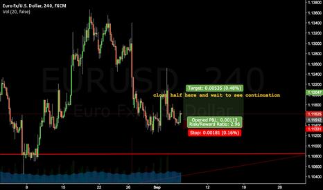 EURUSD: could be long till thursday