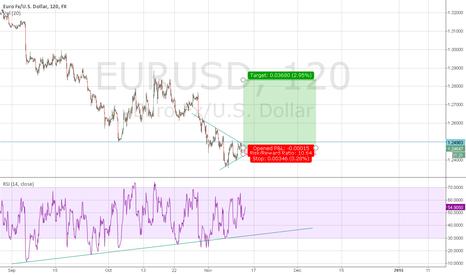 EURUSD: EURUSD, Euro should surge if GDP is positive