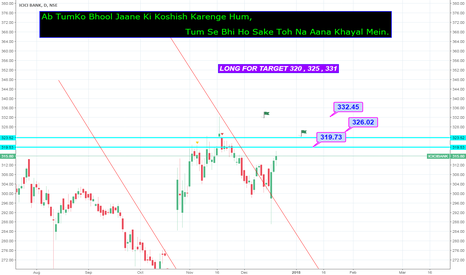 ICICIBANK: WILL LIKE TO STAY LONG IN icici BANK