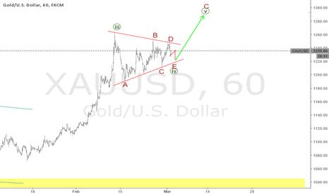 XAUUSD: xauusd The gold created a triangle wave 4 minute