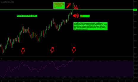 USOIL: SELL OIL NOW ( OVERBOUGHT CONDITIONS )