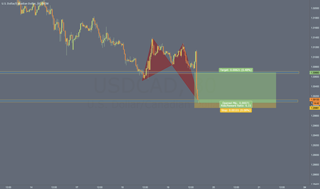 USDCAD: USDCAD S&D long