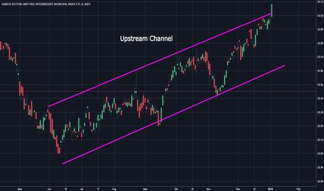 ITM: ITM ETF Upstream Channel