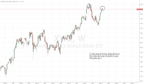 XWD: Stock