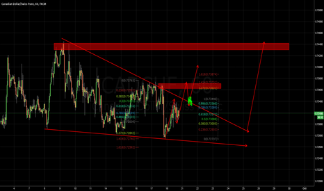 CADCHF: Cadchf multiple patterns