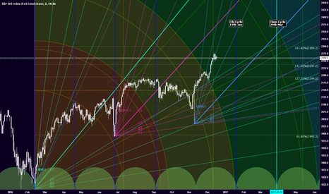 SPX500: Merry Christmas, here's your present...
