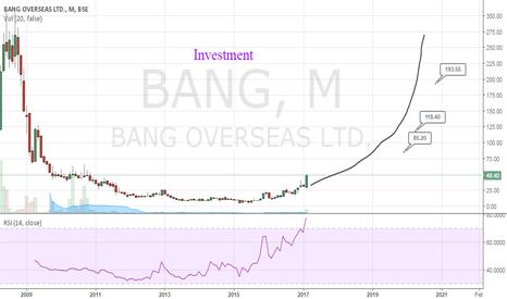 BANG: Bang Overseas - Investment Stock!
