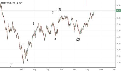 UKOIL: UKOIL Next target $70?