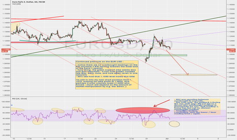 EURUSD: Quick update - tumbling the EURUSD legs by the hour