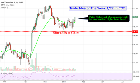 COT: Trade Idea of The Week In COT!