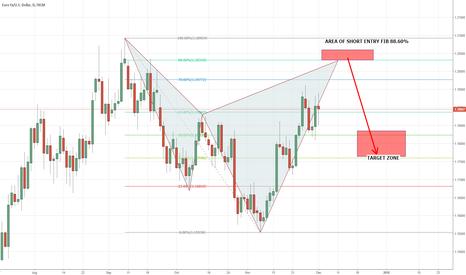 EURUSD: EURUSD Forecast And Possible Short Opportunity