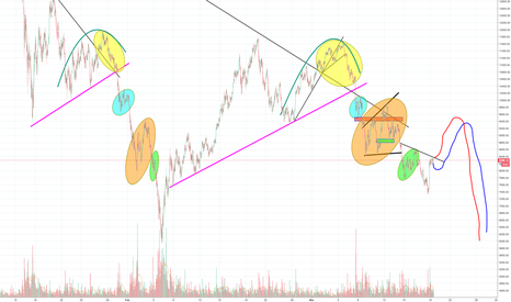 BTCUSD: Bitcoin H&S going for 9K level before massive crash to 6K/4K