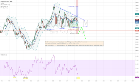 EURUSD: a little long and going short then for a longer period