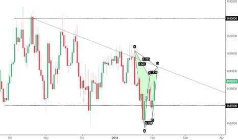 EURGBP: EURGBP D Gartley ribassista + trendline