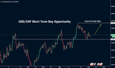 USDCHF: USD/CHF Short Term Buy Trend