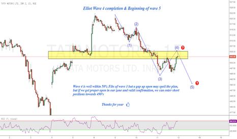TATAMOTORS: Tata Motors : Elliot Wave 4 completion & Wave 5 start