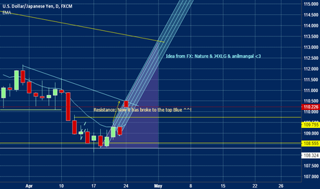 USDJPY: USDJPY : Fighting for Top lane, growing strong and tank